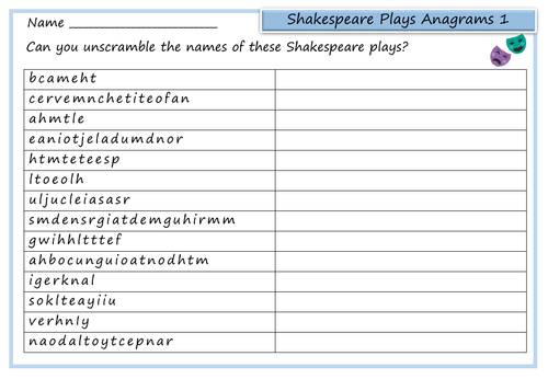Every Play By Shakespeare, Ranked And Graded | Gently Hew ...