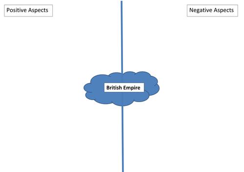 British Empire - Positive/negative impacts - source analysis