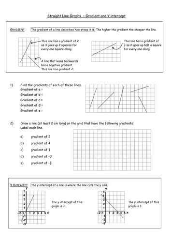 Drawing Straight Lines With A Ruler Worksheets : Drawing straight line graphs worksheets gcse by mandymaths