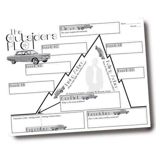 outsiders plot chart organizer diagram arc by s e hinton freytag 39 s pyramid by. Black Bedroom Furniture Sets. Home Design Ideas
