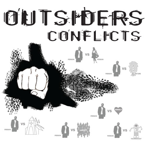 Outsiders Conflict Graphic Organizer 6 Types Of Conflict By Se