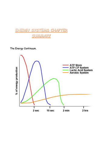 ENERGY SYSTEMS CHAPTER SUMMARY