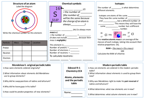 New edexcel 9 1 cc3 4 revision mat atoms periodic table and new edexcel 9 1 cc3 4 revision mat atoms periodic table and electronic configuration by beckybutlin teaching resources tes urtaz Image collections