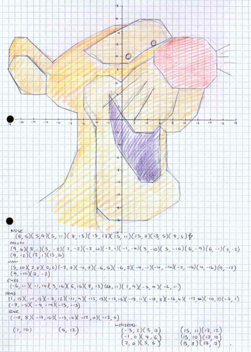 Coordinate pictures four quadrant - winnie the pooh (picture)