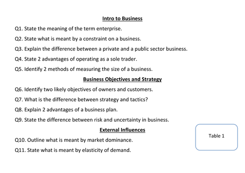 OCR NEW AS LEVEL BUSINESS Revision Carousel Sheet