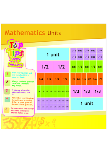 Maths Units and Fractions