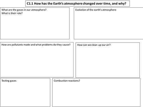 C1 Maps - New 21st century science C1 Air and Water revision maps for students to fill in