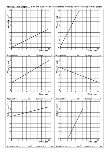 velocity time graphs by alisongilroy - teaching resources - tes