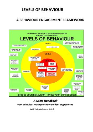 Behaviour Engagement Framework for the Classroom : Levels of Behaviour