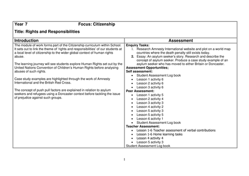 Human Rights Scheme of Work & Resources for Year 7