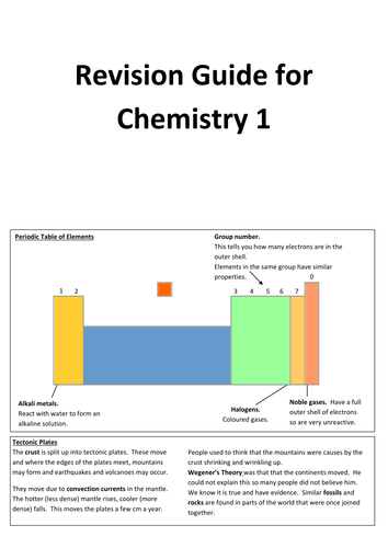 AQA Core Chemistry Revision Booklet