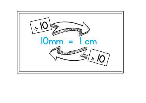 Measurement conversion worksheets year 6