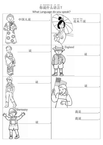 Languages&Nationalities国家语言 (Mandarin Chinese)