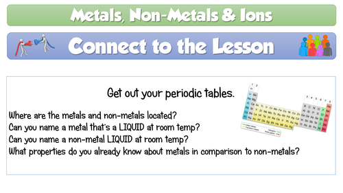 Metals non metals and ions new gcse chemistry lesson aqa c1 2016 metals non metals and ions new gcse chemistry lesson aqa c1 2016 by adg tes teaching resources tes urtaz Images