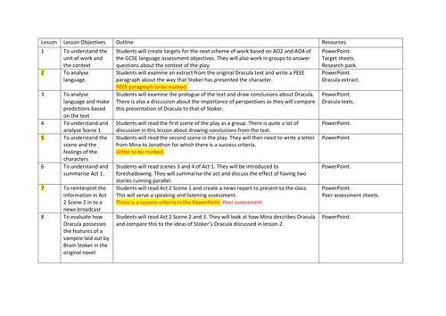 KS3 Complete scheme of work for Dracula (The Play by David Calcutt)