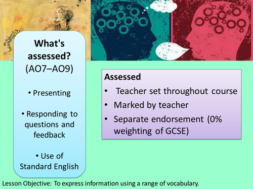 AQA Spoken Language Endorsement