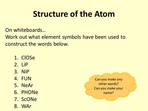 Structure of The Atom - New AQA