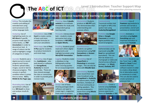 Planning to use ICT in your lesson?