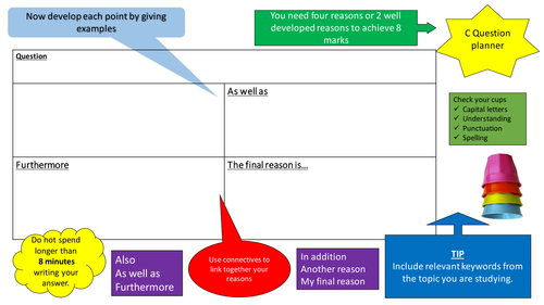 Edexcel Religious studies 8 mark question planner