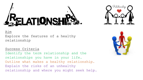 Introduction  to relationships Y7
