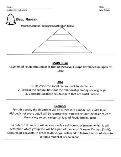 differences between japanese and european feudalism