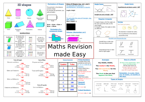 Year 6 Maths Revision Mat Teaching Resources