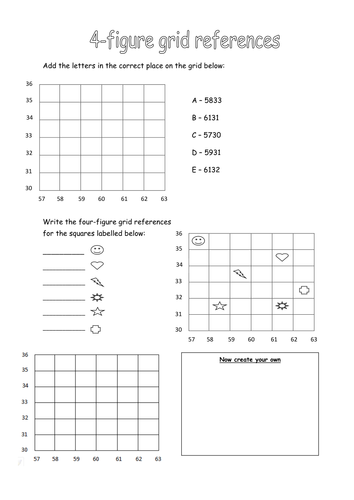 4 figure grid references by mrgeography333 teaching resources tes