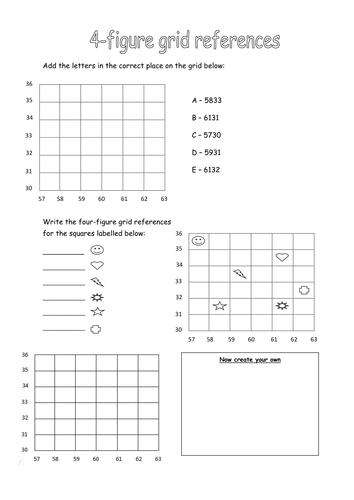 4 Figure Grid References