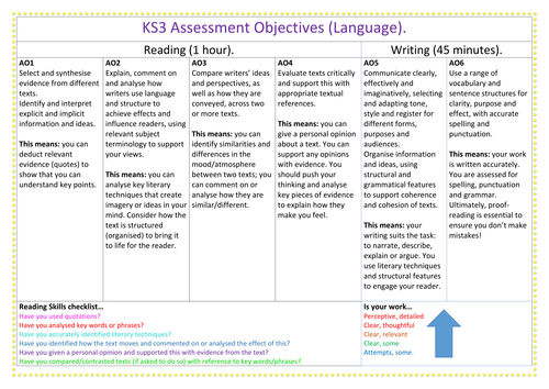Assessment Objectives KS3 AQA Language
