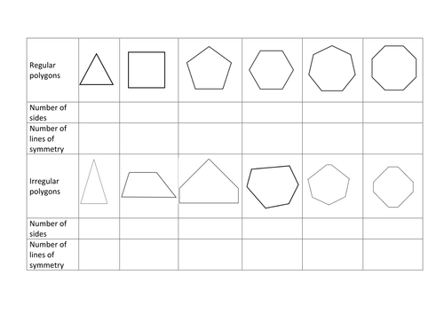 Drawing Lines Of Symmetry Worksheets : Lines of symmetry investigation by rachdf teaching