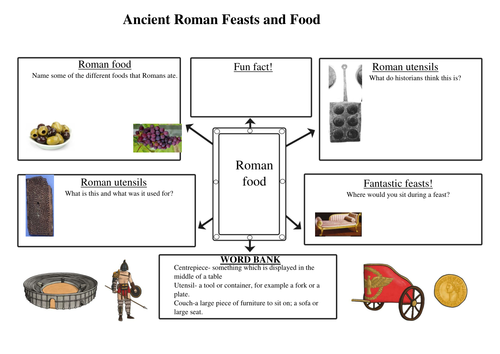 Roman food by isabelleives91 - Teaching Resources - Tes
