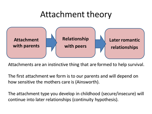 influence of early childhood on peer and adult relationships