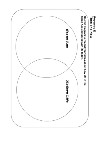 Stone age life vs modern life venn diagram by ks2history stone age life vs modern life venn diagram by ks2history teaching resources tes ccuart Images