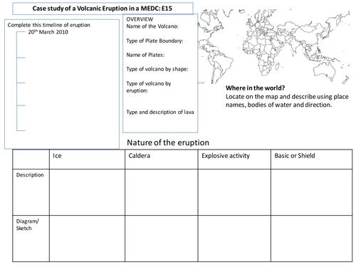 AQA A2 Case Study E15 (Eyjafjallajokull) Volcano Overview