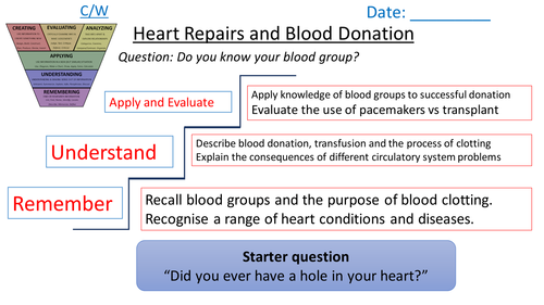 Blood Donation and Heart Problems