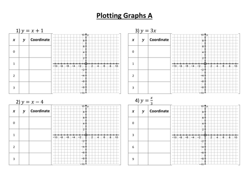 Plotting Straight Line Graph Sheets