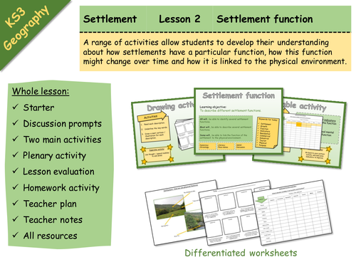 KS3 Geography - Settlement - 2 - Settlement function