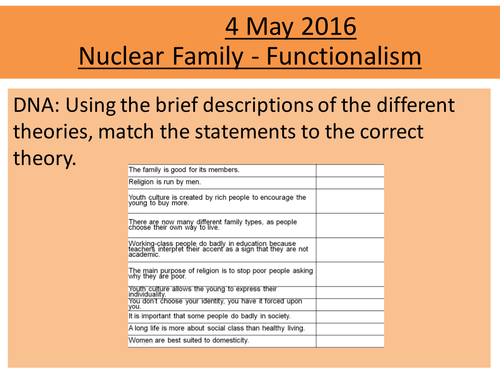 Sociology H580 / H180 Nuclear Family: Functionalism