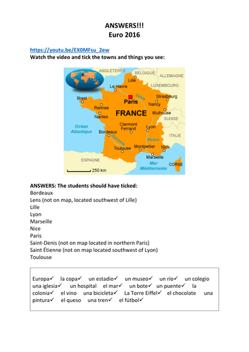 Spanish Teaching Resources: Euro 2016 Football lesson.