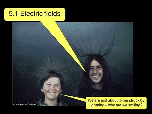 Electric fields A level or IB