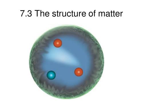 Standard model and Feynman diagrams