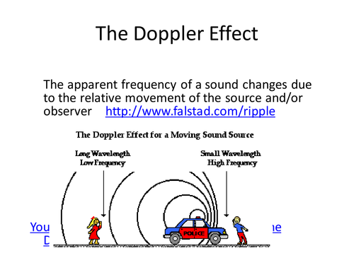 The Doppler effect by simoninpng Teaching Resources TES – Doppler Effect Worksheet