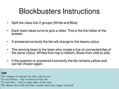 Further Pure 3 (AQA) Blockbuster Revision Quiz