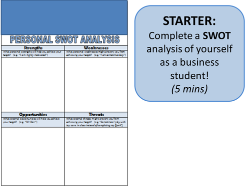 swot analysis of a student