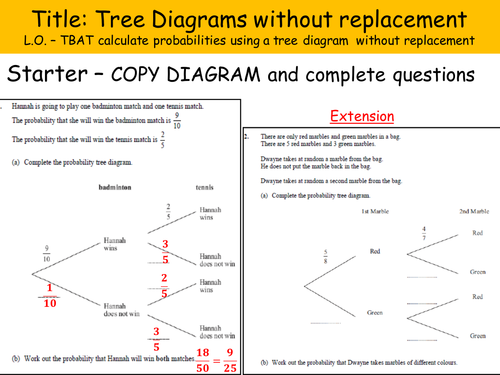 Tree diagrams without replacement by stefmathssparkle teaching tree diagrams without replacement by stefmathssparkle teaching resources tes ccuart Gallery