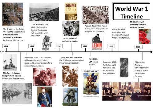 World War 1 Letters Reading Activities By Joridd