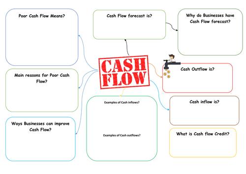 Cash flow revision