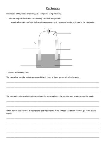 GCSE Electrolysis: Labelling an electrolysis cell by ellenderr ...