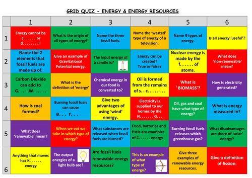 KS3 Energy & Energy Resources Grid Quiz