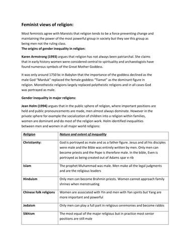Sociology of Religion / Beliefs - Summary of feminist ideas